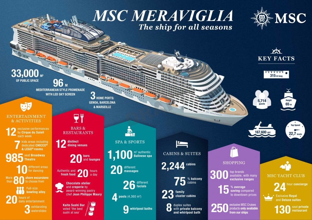 MSC Cruises Appoints Baltic GSA as their Sales Agent in the Baltics